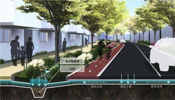 生态城市路面常用的彩色透水地坪材料